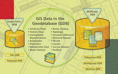 GIS Services in India, UAE, KSA and Dubai